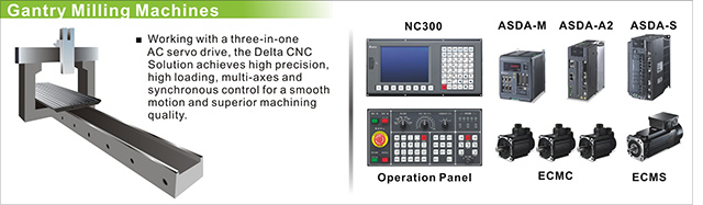 CNC machine tools Application