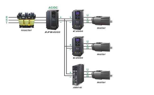 AFE2000 Series