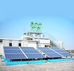 Renewable Energy Power System